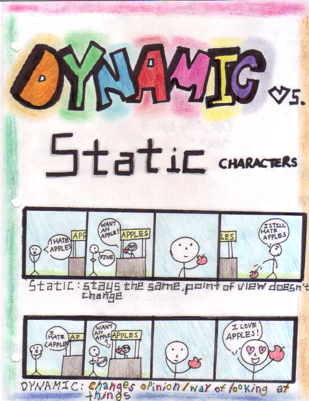 static vs dynamic characters crucible Building context: characters/characterization the crucible mp1 american  literature  dynamic vs static characters dynamic characters change  over the course of a play or novel they learn from events and.