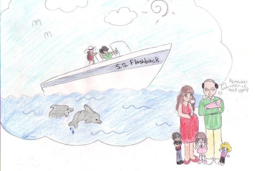 flashback essay maps a genre flashback synthesis essay through each offer a