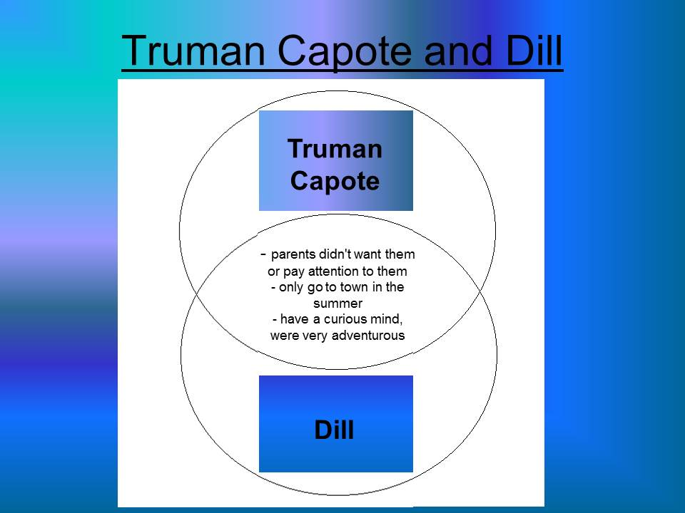 similarities between scout and harper lee Author harper lee drew on her own childhood experience for the events of to kill a mockingbird more than one critic has noticed some similarities between scout and lee herself—and between scout's friend dill and lee's own childhood friend, truman capote .
