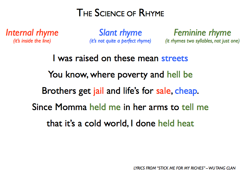 The Science Of Rhyme With Method Man Mr Turners English