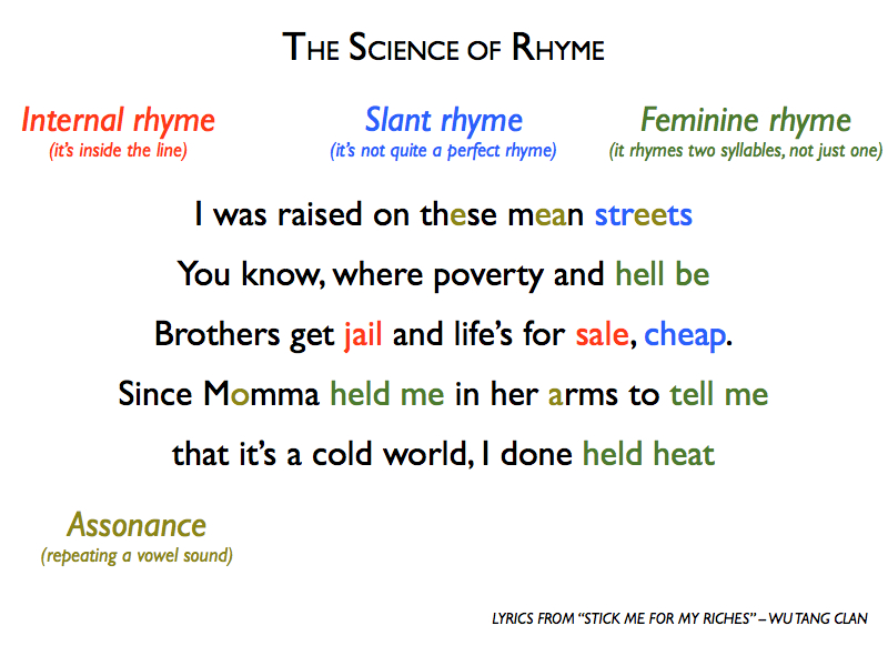 Slant Rhyme in Poetry: Definition & Examples - Video & Lesson ...
